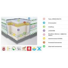 Матрас Neolux Neoflex AERO 3D - Купить в Киеве, Украине | Pro100Matras