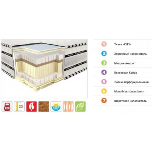 Матрас Neolux Neoflex ERGO 3D - Купить в Киеве, Украине | Pro100Matras