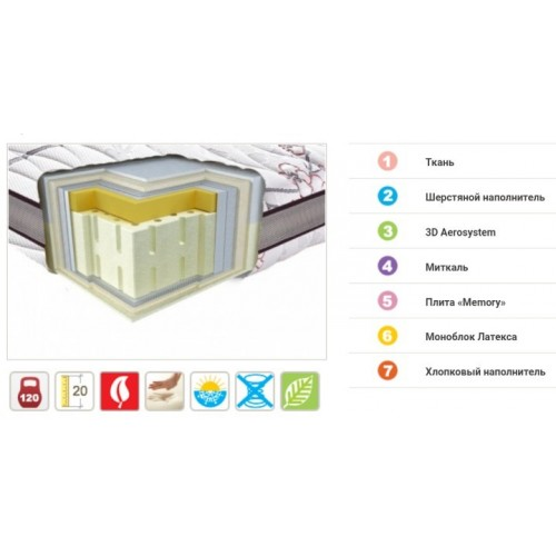 Матрас Neolux Neoflex MULTY 3D - Купить в Киеве, Украине | Pro100Matras