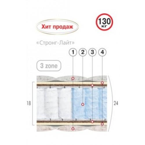 Матрас Велам СТРОНГ-ЛАЙТ - Купить в Киеве, Украине | Pro100Matras
